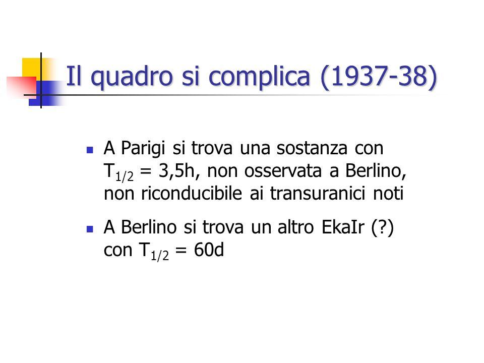 Le conclusioni di Hahn e Meitner 70 Ba 57-71 La-Lu 72 Hf 73 Ta 74 W 75 Re 76 Os 77 Ir 78 Pt 79 Au 88 Ra 89 Pa 90 Th 91 Pa 92 U 10s 40s 23m (93) EkaRe