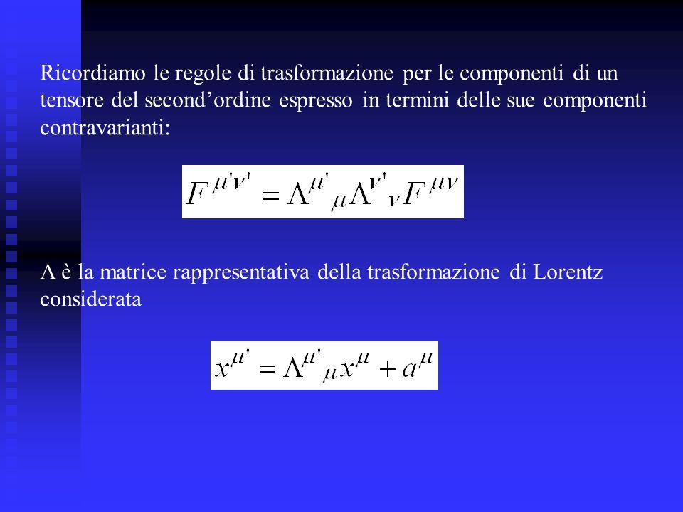 Ricordiamo le regole di trasformazione per le componenti di un tensore del secondordine espresso in termini delle sue componenti contravarianti: Λ è la matrice rappresentativa della trasformazione di Lorentz considerata