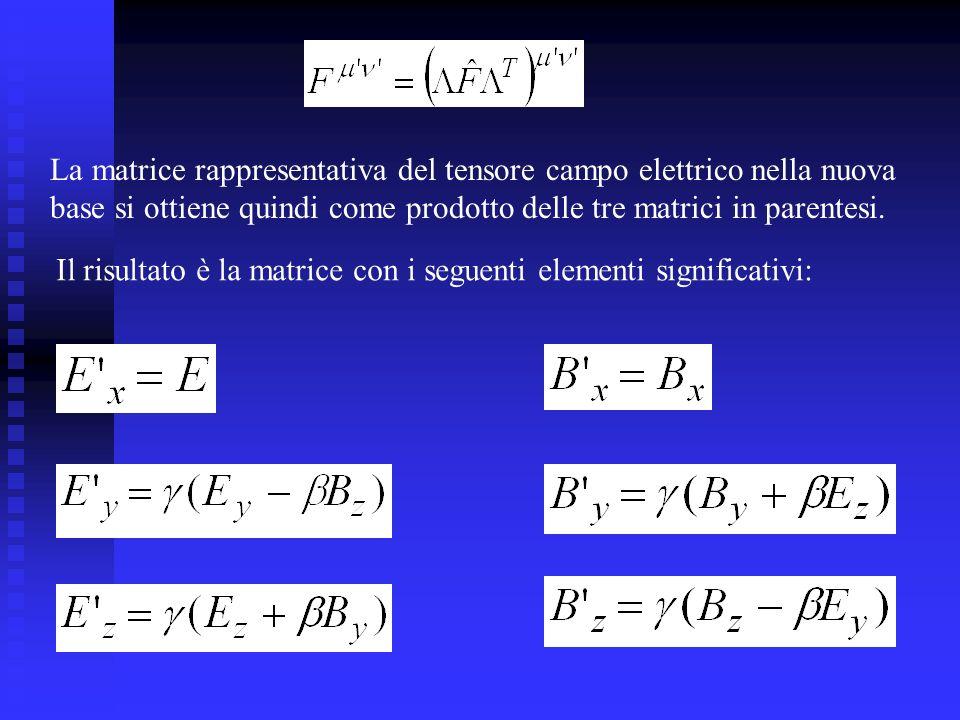La matrice rappresentativa del tensore campo elettrico nella nuova base si ottiene quindi come prodotto delle tre matrici in parentesi.