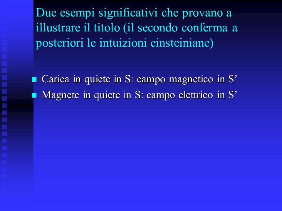 Due esempi significativi che provano a illustrare il titolo (il secondo conferma a posteriori le intuizioni einsteiniane) Carica in quiete in S: campo magnetico in S Carica in quiete in S: campo magnetico in S Magnete in quiete in S: campo elettrico in S Magnete in quiete in S: campo elettrico in S