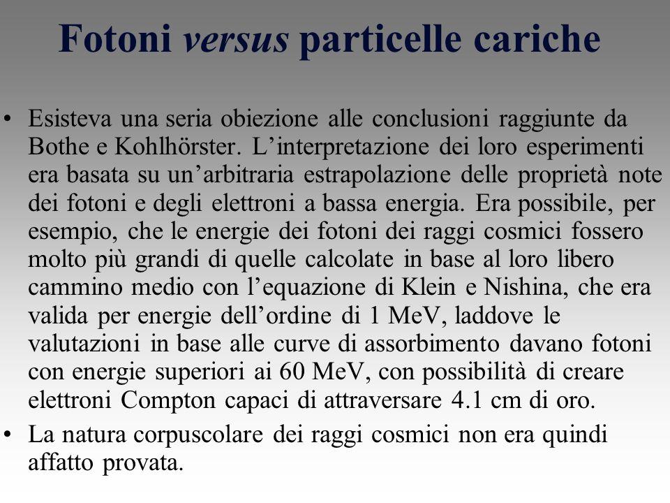 Fotoni versus particelle cariche Esisteva una seria obiezione alle conclusioni raggiunte da Bothe e Kohlhörster.
