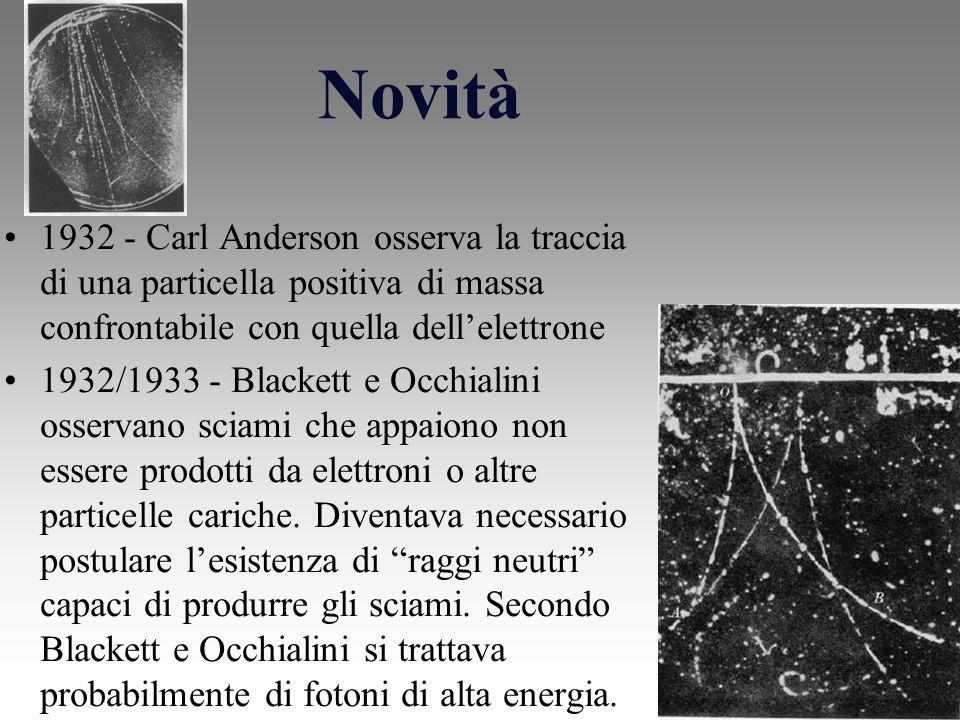 Novità 1932 - Carl Anderson osserva la traccia di una particella positiva di massa confrontabile con quella dellelettrone 1932/1933 - Blackett e Occhialini osservano sciami che appaiono non essere prodotti da elettroni o altre particelle cariche.