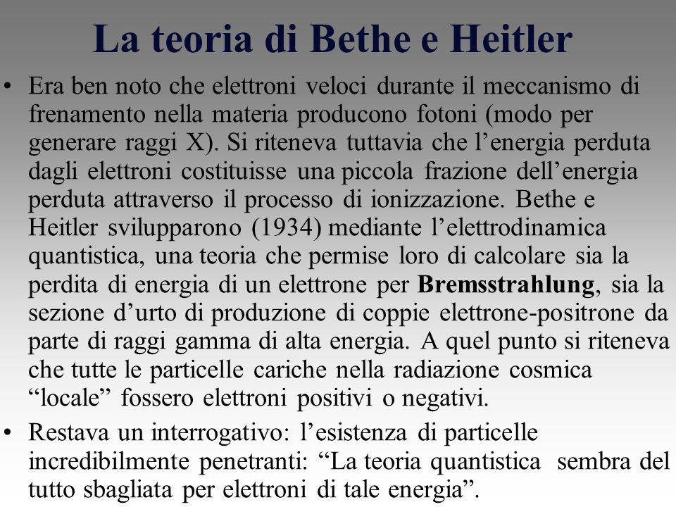 La teoria di Bethe e Heitler Era ben noto che elettroni veloci durante il meccanismo di frenamento nella materia producono fotoni (modo per generare raggi X).