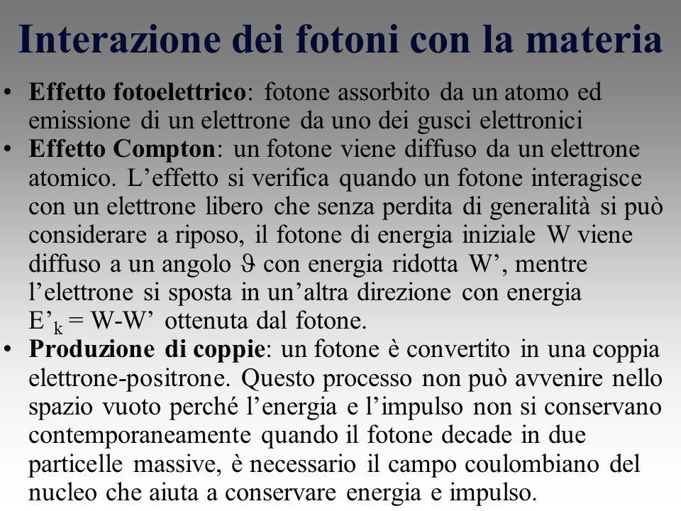 Interazione dei fotoni con la materia Effetto fotoelettrico: fotone assorbito da un atomo ed emissione di un elettrone da uno dei gusci elettronici Effetto Compton: un fotone viene diffuso da un elettrone atomico.