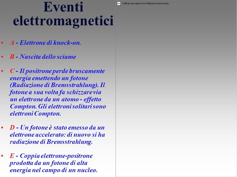 Eventi elettromagnetici A - Elettrone di knock-on.
