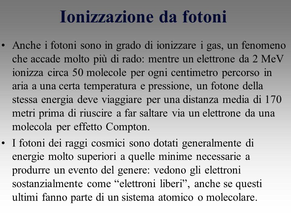 Ionizzazione da fotoni Anche i fotoni sono in grado di ionizzare i gas, un fenomeno che accade molto più di rado: mentre un elettrone da 2 MeV ionizza circa 50 molecole per ogni centimetro percorso in aria a una certa temperatura e pressione, un fotone della stessa energia deve viaggiare per una distanza media di 170 metri prima di riuscire a far saltare via un elettrone da una molecola per effetto Compton.
