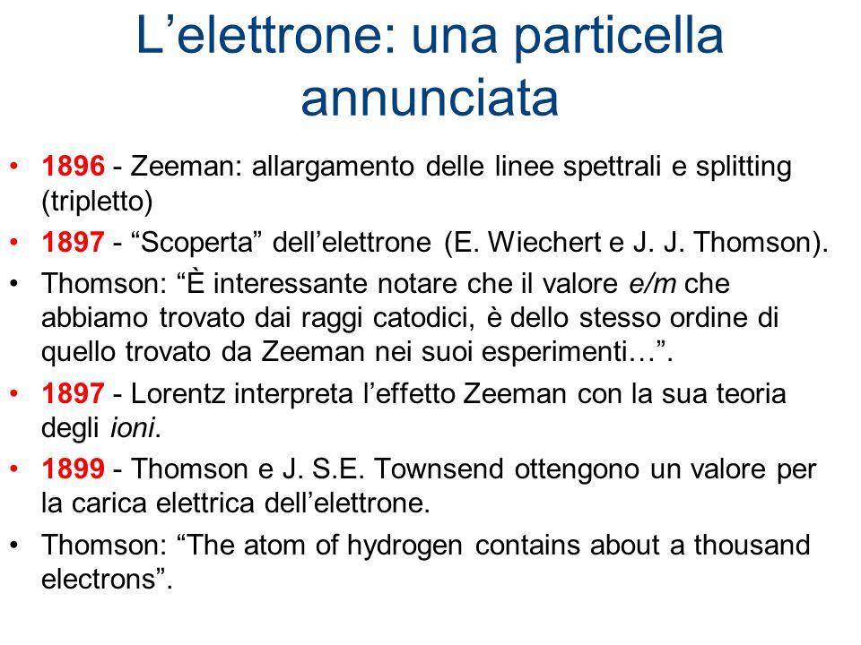 Lelettrone: una particella annunciata 1896 - Zeeman: allargamento delle linee spettrali e splitting (tripletto) 1897 - Scoperta dellelettrone (E. Wiec