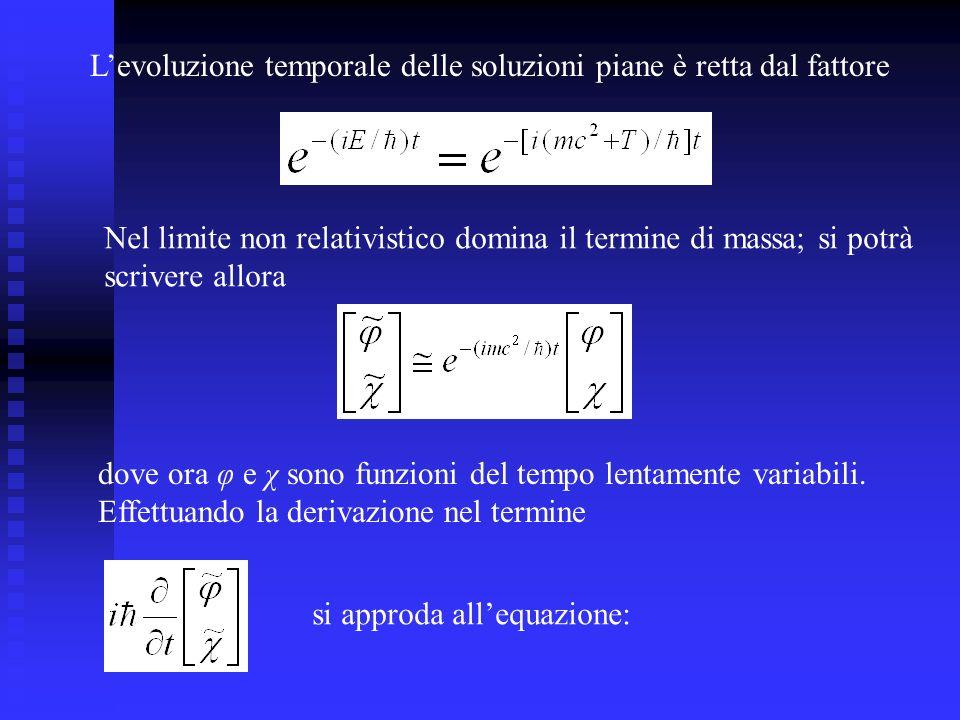 Levoluzione temporale delle soluzioni piane è retta dal fattore Nel limite non relativistico domina il termine di massa; si potrà scrivere allora dove ora φ e χ sono funzioni del tempo lentamente variabili.