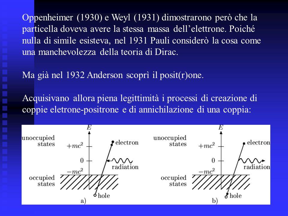 Oppenheimer (1930) e Weyl (1931) dimostrarono però che la particella doveva avere la stessa massa dellelettrone.