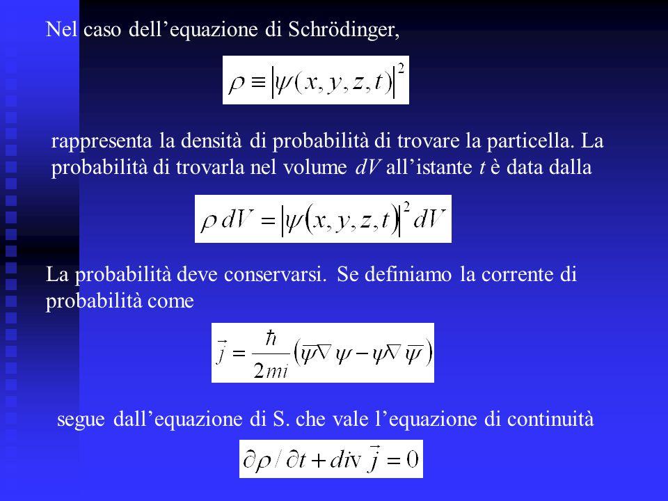 Soluzioni piane Come lequazione di Klein-Gordon, anche quella di Dirac ammette soluzioni in termini di onde piane della forma: o, nel linguaggio delle componenti Esse sono autofunzioni degli operatori associati allenergia e allimpulso.