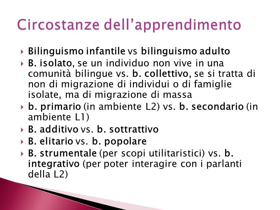 Possiamo usare le nostre due lingue non solo tanto o poco, ma anche in circostanze diverse: Con chi.