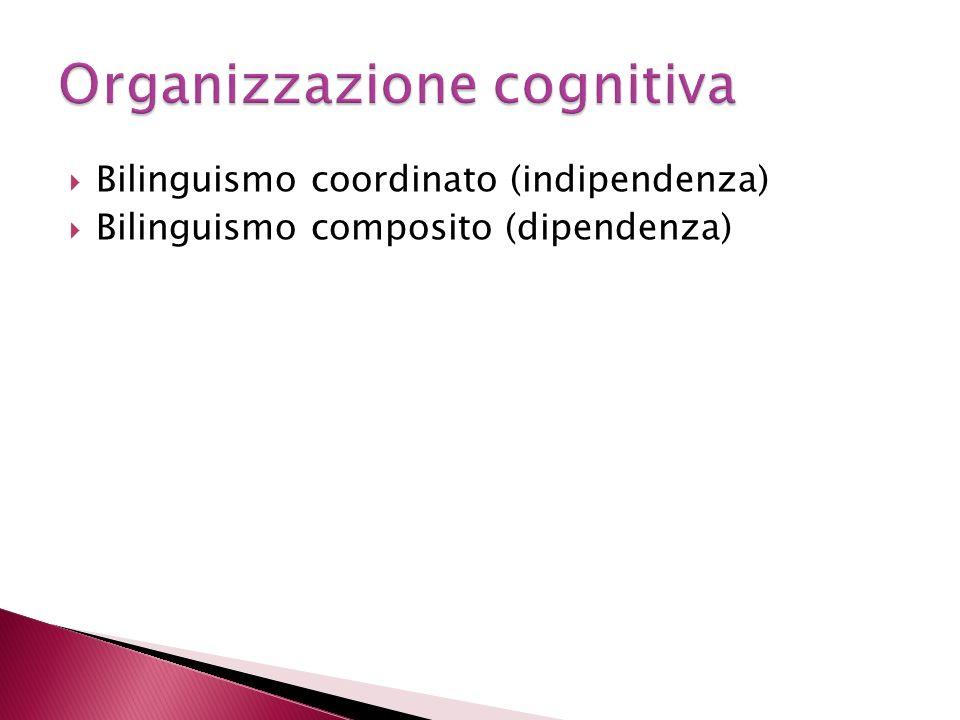 Bilinguismo coordinato (indipendenza) Bilinguismo composito (dipendenza)