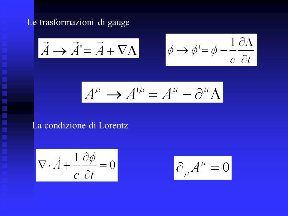 La condizione di Lorentz Le trasformazioni di gauge