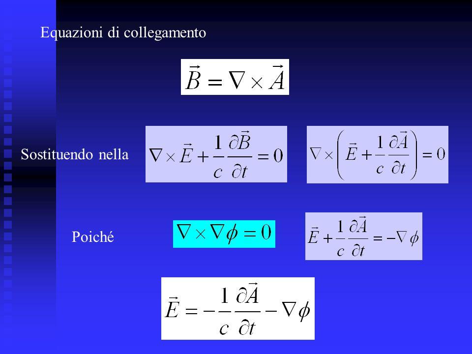 Equazioni di collegamento Sostituendo nella Poiché