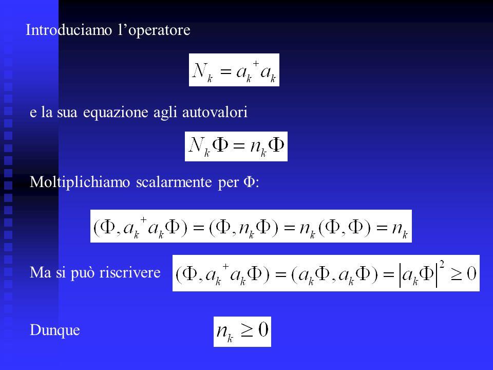 Introduciamo loperatore e la sua equazione agli autovalori Moltiplichiamo scalarmente per Φ: Ma si può riscrivere Dunque