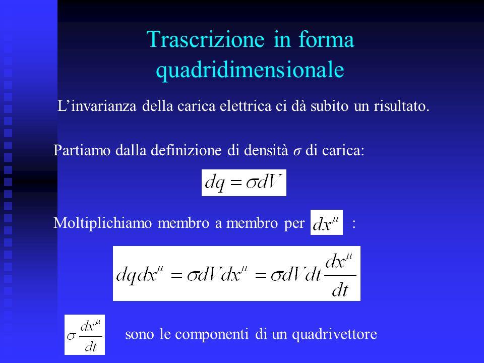 Trascrizione in forma quadridimensionale Linvarianza della carica elettrica ci dà subito un risultato. Partiamo dalla definizione di densità σ di cari