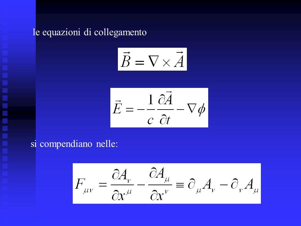 Il momento canonicamente coniugato addiventa allora Lhamiltoniana si pone a sua volta nella forma: Essa non è definita positiva, in quanto la componente μ=0 dà un contributo negativo-definito ad H.