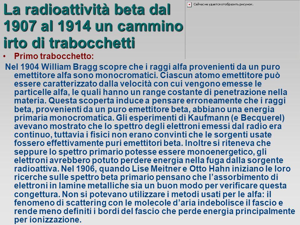 La radioattività beta dal 1907 al 1914 un cammino irto di trabocchetti Primo trabocchetto: Nel 1904 William Bragg scopre che i raggi alfa provenienti da un puro emettitore alfa sono monocromatici.