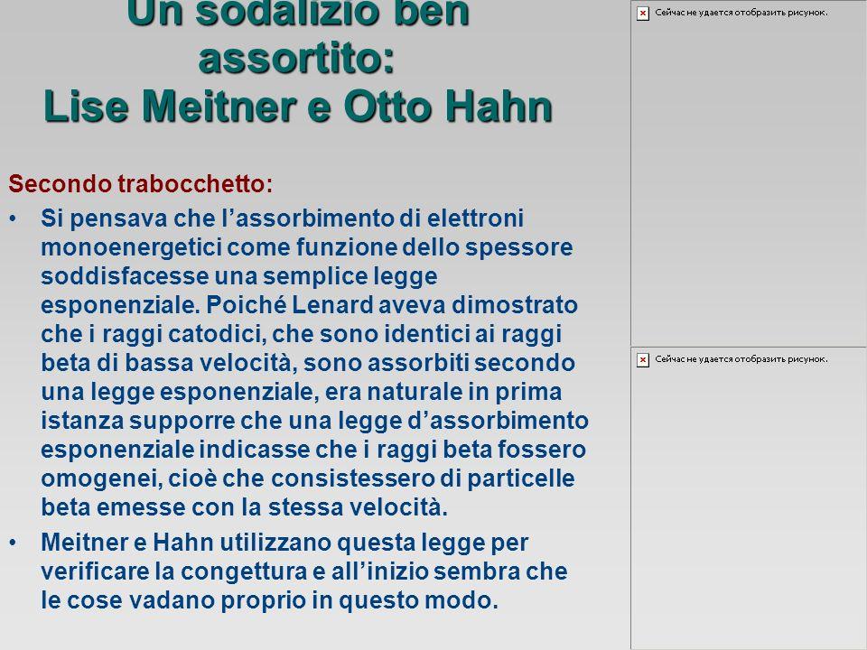 Un sodalizio ben assortito: Lise Meitner e Otto Hahn Secondo trabocchetto: Si pensava che lassorbimento di elettroni monoenergetici come funzione dello spessore soddisfacesse una semplice legge esponenziale.