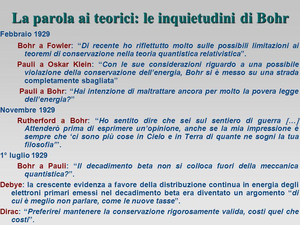 La parola ai teorici: le inquietudini di Bohr Febbraio 1929 Bohr a Fowler: Di recente ho riflettutto molto sulle possibili limitazioni ai teoremi di conservazione nella teoria quantistica relativistica.