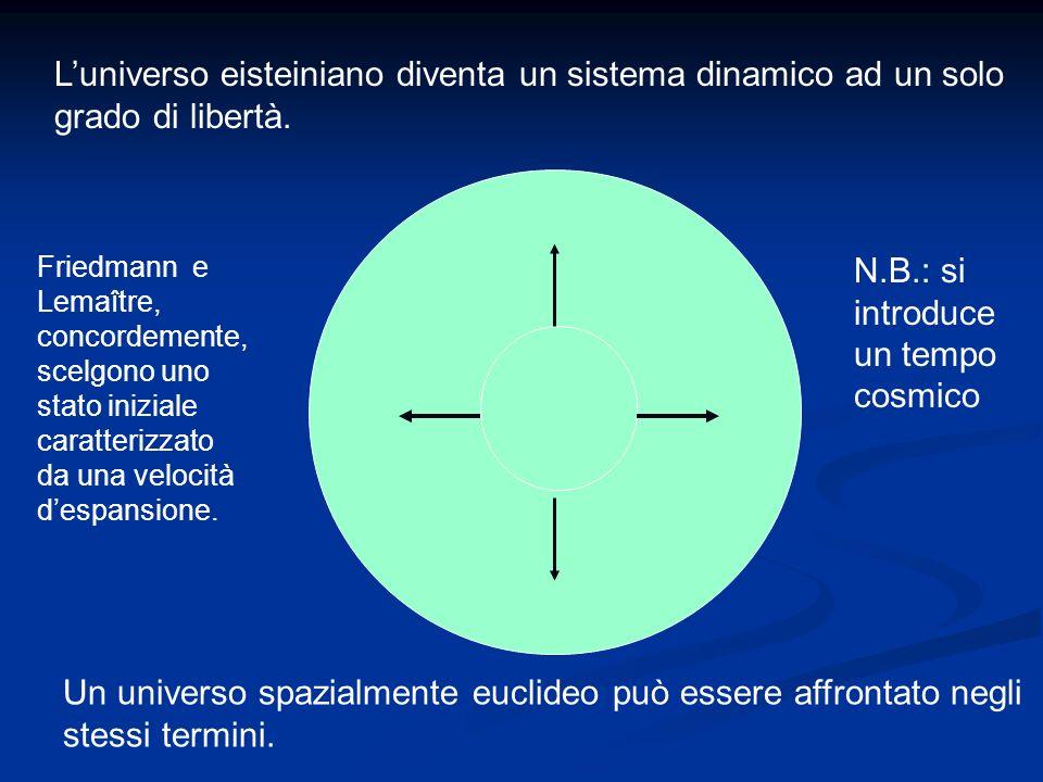 Luniverso eisteiniano diventa un sistema dinamico ad un solo grado di libertà. Friedmann e Lemaître, concordemente, scelgono uno stato iniziale caratt