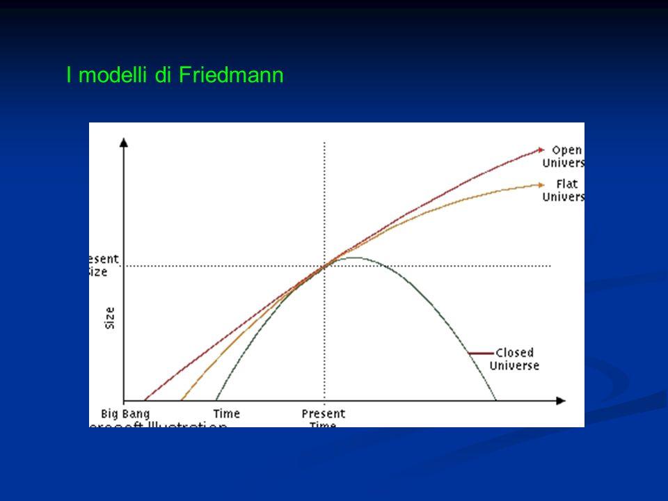 I modelli di Friedmann