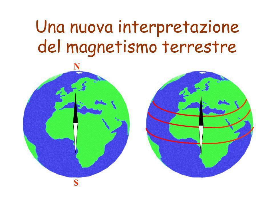 Una nuova interpretazione del magnetismo terrestre N S