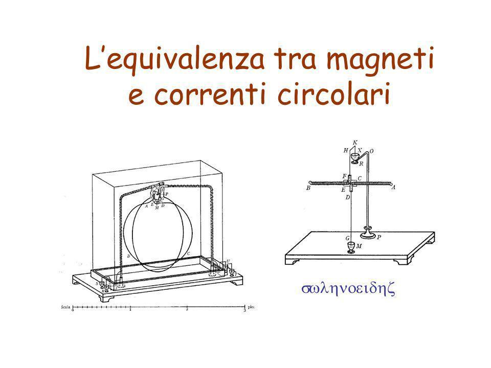 Lequivalenza tra magneti e correnti circolari