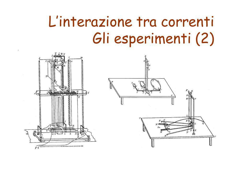 Linterazione tra correnti Gli esperimenti (2)