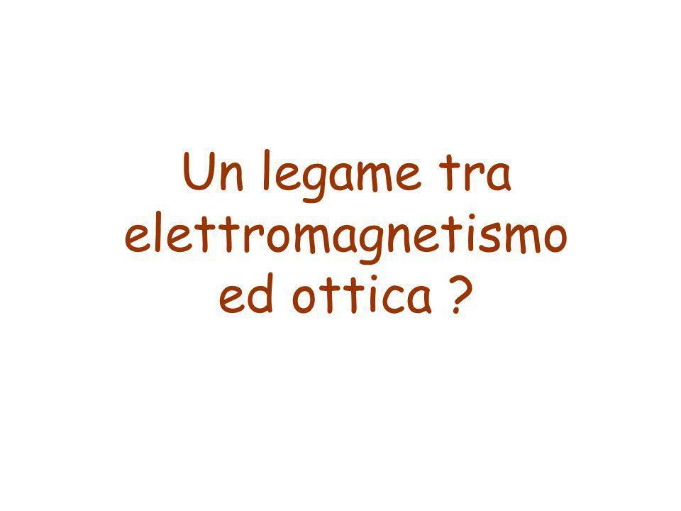 Un legame tra elettromagnetismo ed ottica ?
