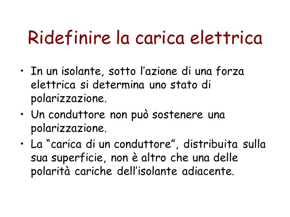 Ridefinire la carica elettrica In un isolante, sotto lazione di una forza elettrica si determina uno stato di polarizzazione. Un conduttore non può so