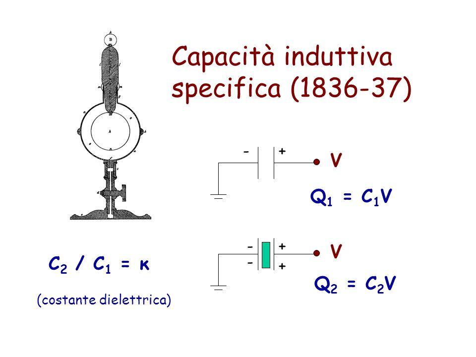 Capacità induttiva specifica (1836-37) V V Q 1 = C 1 V Q 2 = C 2 V C 2 / C 1 = κ + + + (costante dielettrica) - - -