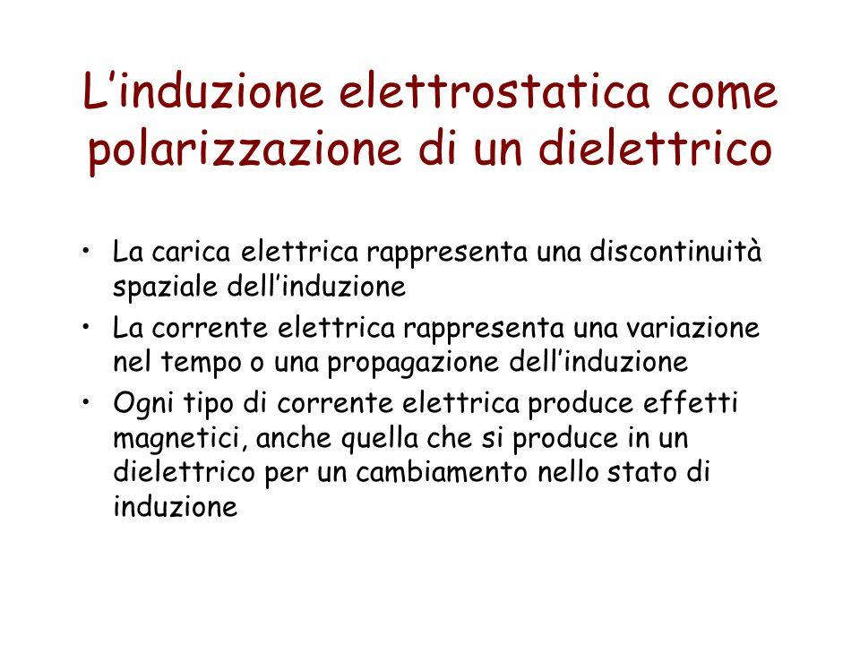 La carica elettrica rappresenta una discontinuità spaziale dellinduzione La corrente elettrica rappresenta una variazione nel tempo o una propagazione
