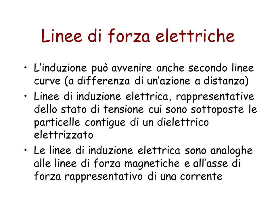 Linduzione può avvenire anche secondo linee curve (a differenza di unazione a distanza) Linee di induzione elettrica, rappresentative dello stato di t