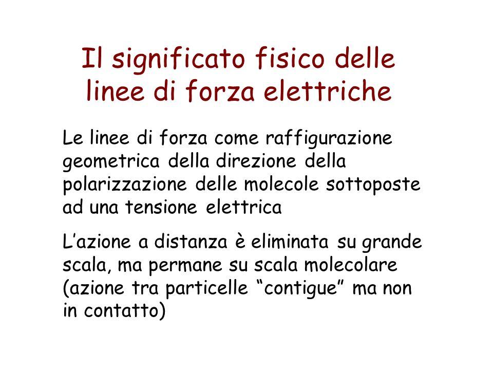 Il significato fisico delle linee di forza elettriche Le linee di forza come raffigurazione geometrica della direzione della polarizzazione delle mole