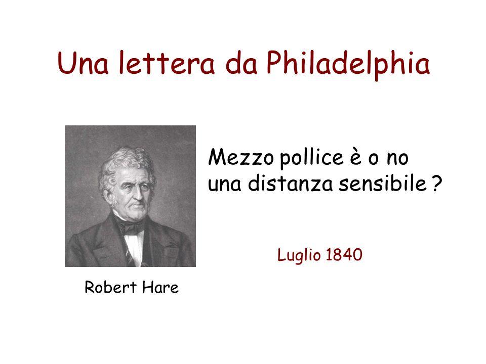 Una lettera da Philadelphia Mezzo pollice è o no una distanza sensibile ? Robert Hare Luglio 1840