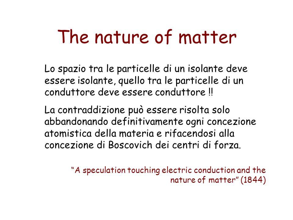 The nature of matter Lo spazio tra le particelle di un isolante deve essere isolante, quello tra le particelle di un conduttore deve essere conduttore