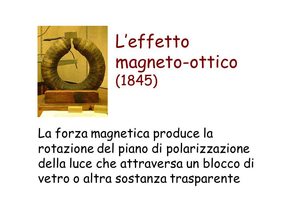 Leffetto magneto-ottico (1845) La forza magnetica produce la rotazione del piano di polarizzazione della luce che attraversa un blocco di vetro o altr