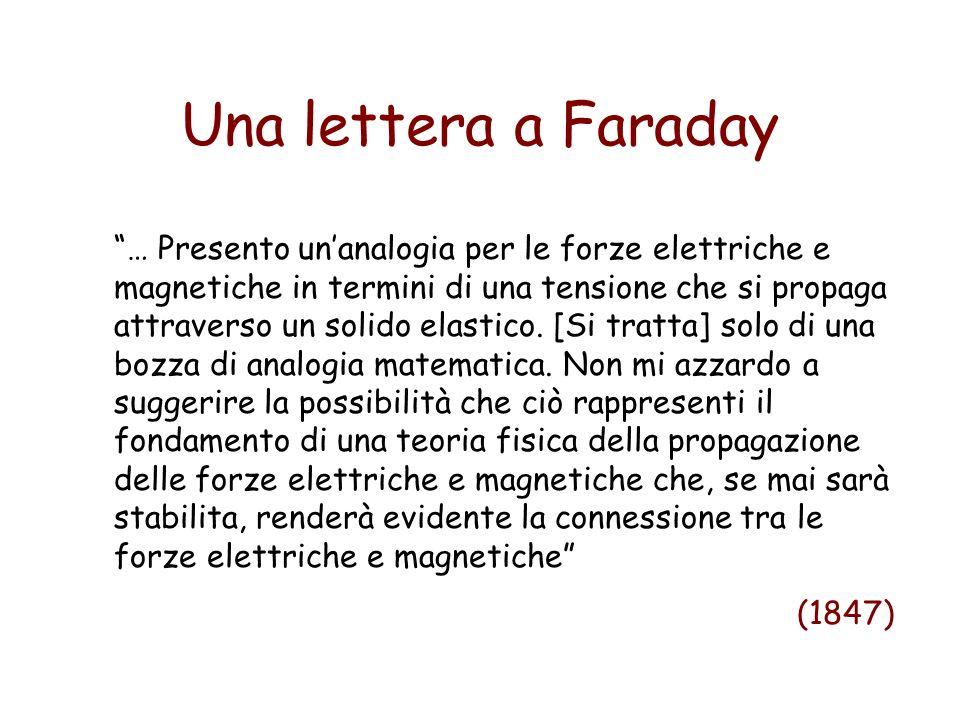 Una lettera a Faraday … Presento unanalogia per le forze elettriche e magnetiche in termini di una tensione che si propaga attraverso un solido elasti