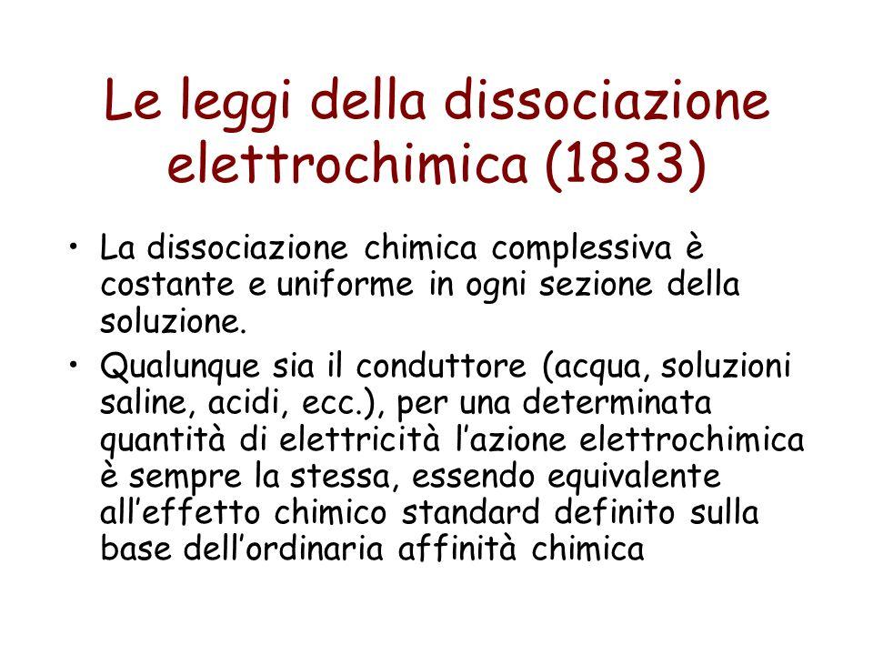 Le leggi della dissociazione elettrochimica (1833) La dissociazione chimica complessiva è costante e uniforme in ogni sezione della soluzione. Qualunq