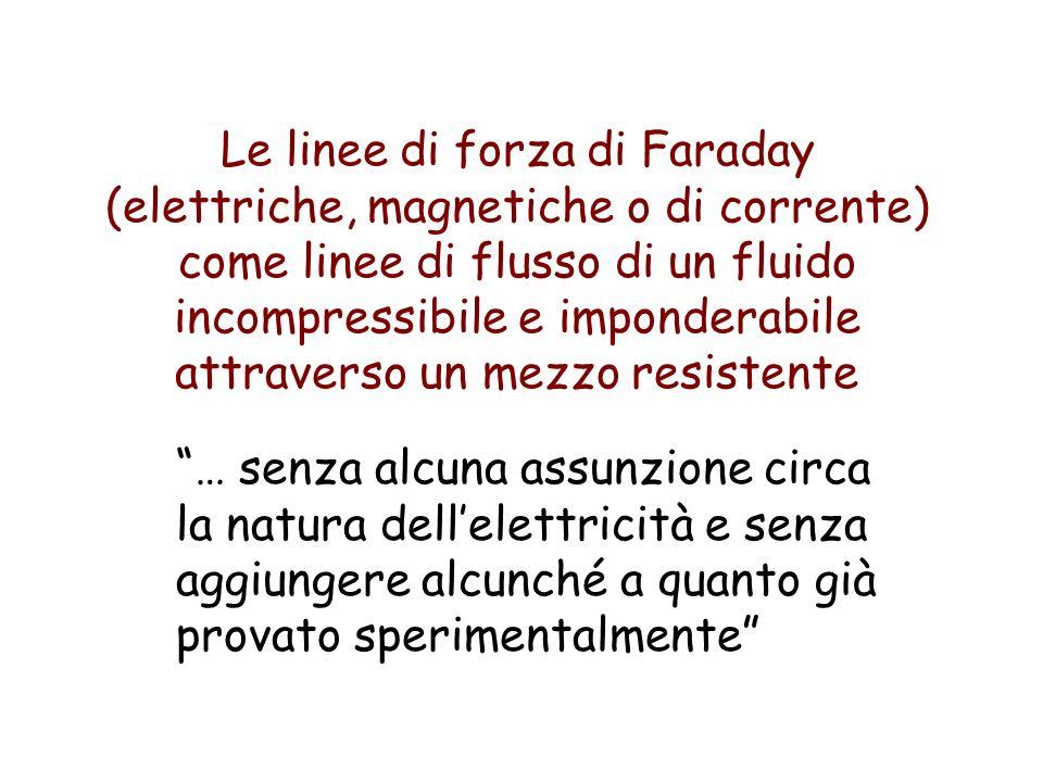 Le linee di forza di Faraday (elettriche, magnetiche o di corrente) come linee di flusso di un fluido incompressibile e imponderabile attraverso un me