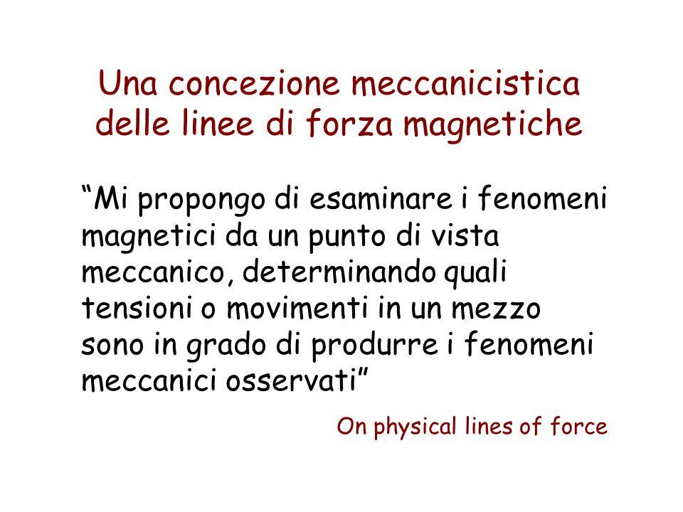 Una concezione meccanicistica delle linee di forza magnetiche Mi propongo di esaminare i fenomeni magnetici da un punto di vista meccanico, determinan