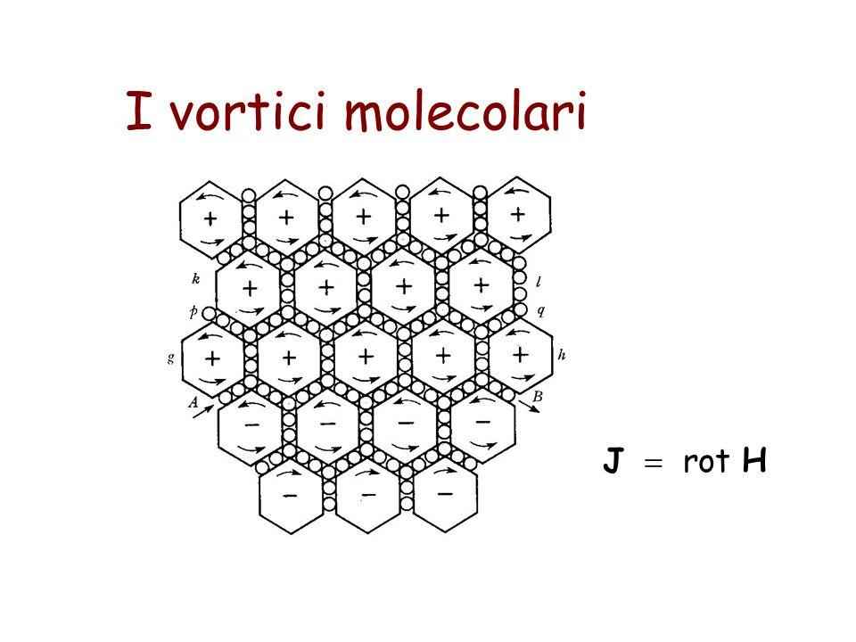 I vortici molecolari J rot H