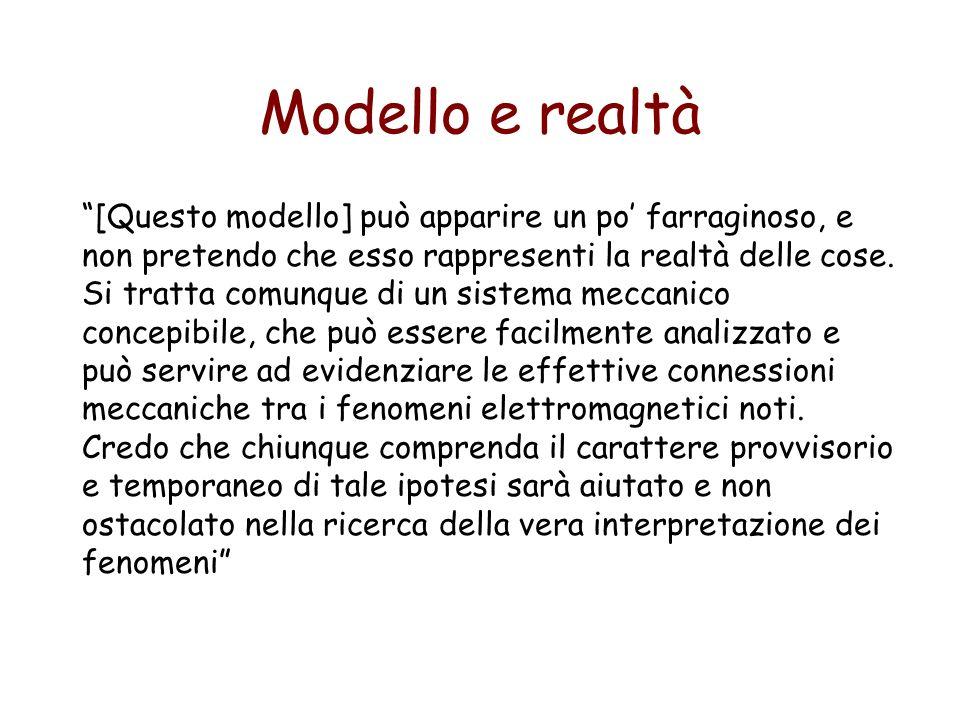 Modello e realtà [Questo modello] può apparire un po farraginoso, e non pretendo che esso rappresenti la realtà delle cose. Si tratta comunque di un s
