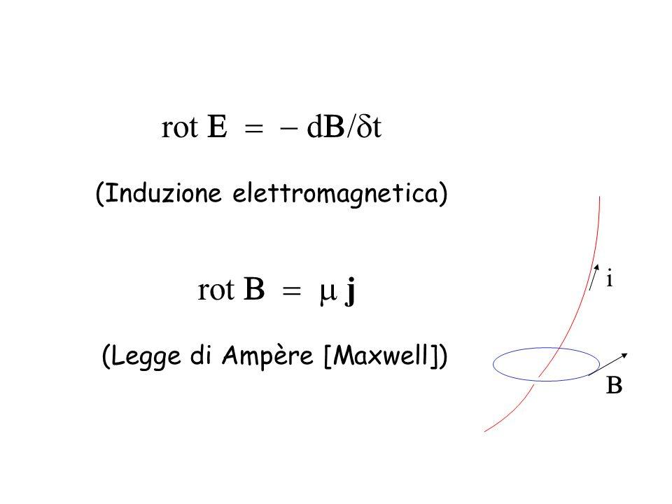 (Induzione elettromagnetica) (Legge di Ampère [Maxwell]) i rot d / t rot j