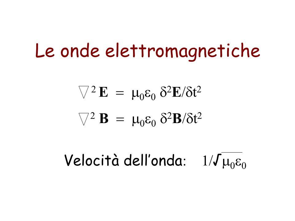 Le onde elettromagnetiche 2 E 2 E/ t 2 2 B 2 B/ t 2 Velocità dellonda : 1