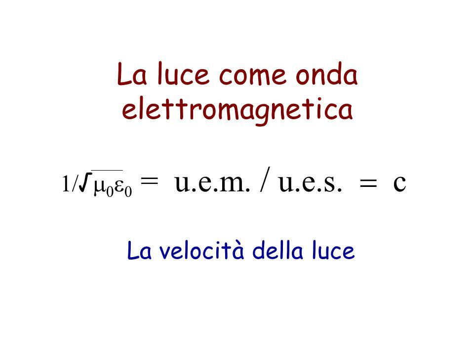 La luce come onda elettromagnetica 1 = u.e.m. / u.e.s. c La velocità della luce