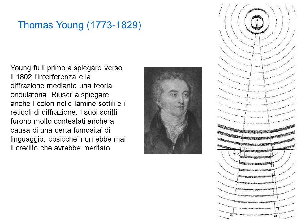 Young fu il primo a spiegare verso il 1802 linterferenza e la diffrazione mediante una teoria ondulatoria. Riusci a spiegare anche I colori nelle lami