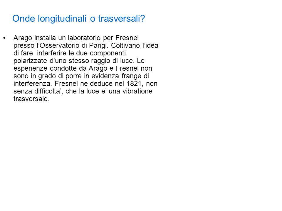 Onde longitudinali o trasversali? Arago installa un laboratorio per Fresnel presso lOsservatorio di Parigi. Coltivano lidea di fare interferire le due