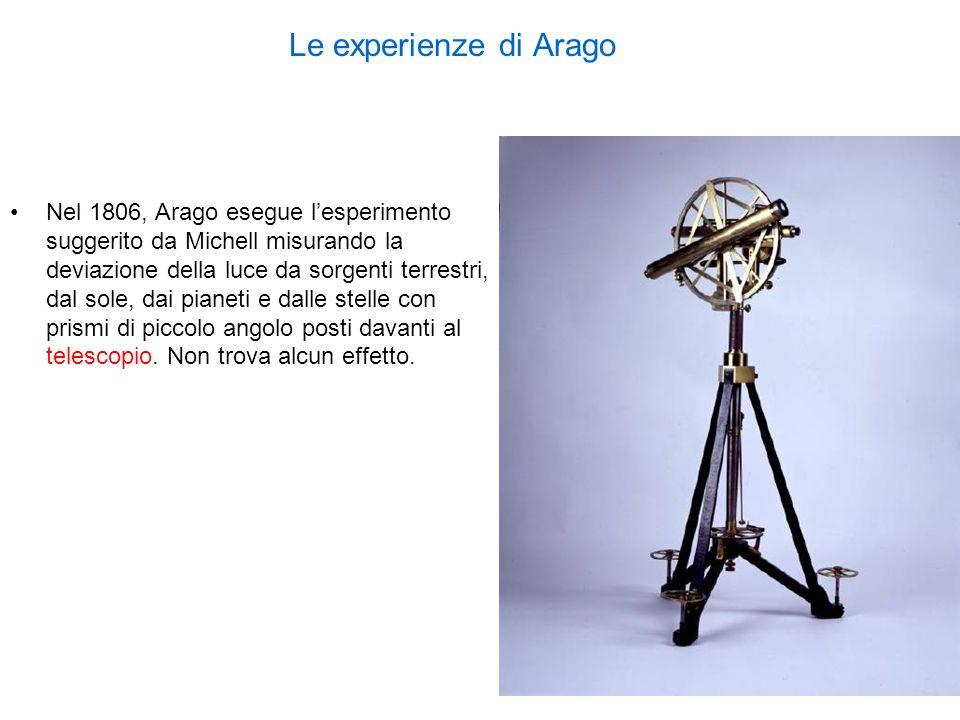 Le experienze di Arago Nel 1806, Arago esegue lesperimento suggerito da Michell misurando la deviazione della luce da sorgenti terrestri, dal sole, da